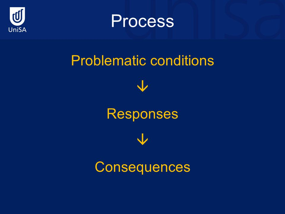 Process Problematic conditions  Responses  Consequences