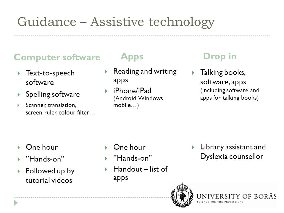 Guidance – Assistive technology Computer software Apps  Text-to-speech software  Spelling software  Scanner, translation, screen ruler, colour filter…  One hour  Hands-on  Followed up by tutorial videos  Reading and writing apps  iPhone/iPad (Android, Windows mobile…)  One hour  Hands-on  Handout – list of apps Drop in  Talking books, software, apps (including software and apps for talking books)  Library assistant and Dyslexia counsellor