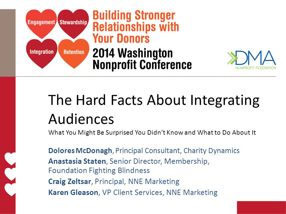 The Hard Facts About Integrating Audiences What You Might Be Surprised You Didn't Know and What to Do About It Dolores McDonagh, Principal Consultant, Charity Dynamics Anastasia Staten, Senior Director, Membership, Foundation Fighting Blindness Craig Zeltsar, Principal, NNE Marketing Karen Gleason, VP Client Services, NNE Marketing