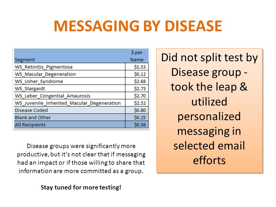 MESSAGING BY DISEASE Did not split test by Disease group - took the leap & utilized personalized messaging in selected email efforts Disease groups were significantly more productive, but it's not clear that if messaging had an impact or if those willing to share that information are more committed as a group.