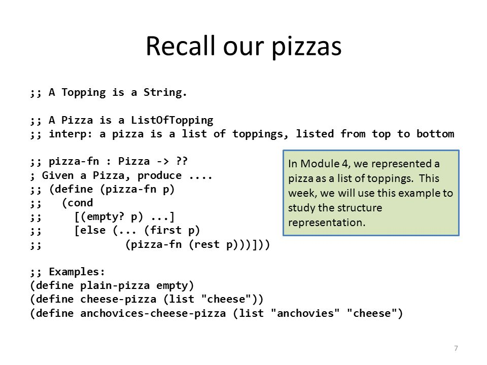 Recall our pizzas ;; A Topping is a String.