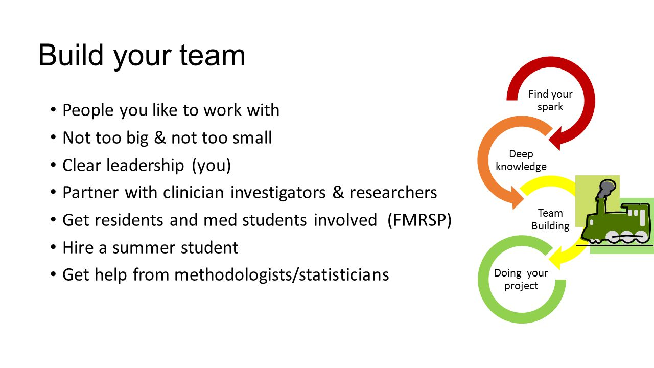 Build your team People you like to work with Not too big & not too small Clear leadership (you) Partner with clinician investigators & researchers Get residents and med students involved (FMRSP) Hire a summer student Get help from methodologists/statisticians Find your spark Deep knowledge Team Building Doing your project