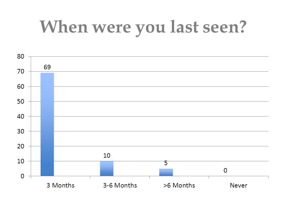 When were you last seen