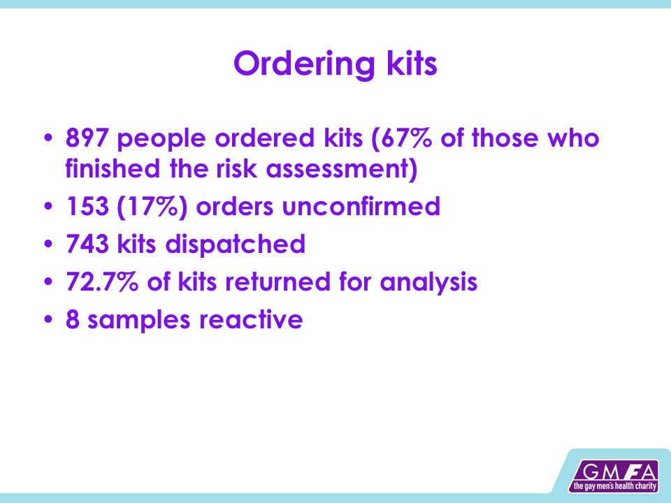 Ordering kits 897 people ordered kits (67% of those who finished the risk assessment) 153 (17%) orders unconfirmed 743 kits dispatched 72.7% of kits r