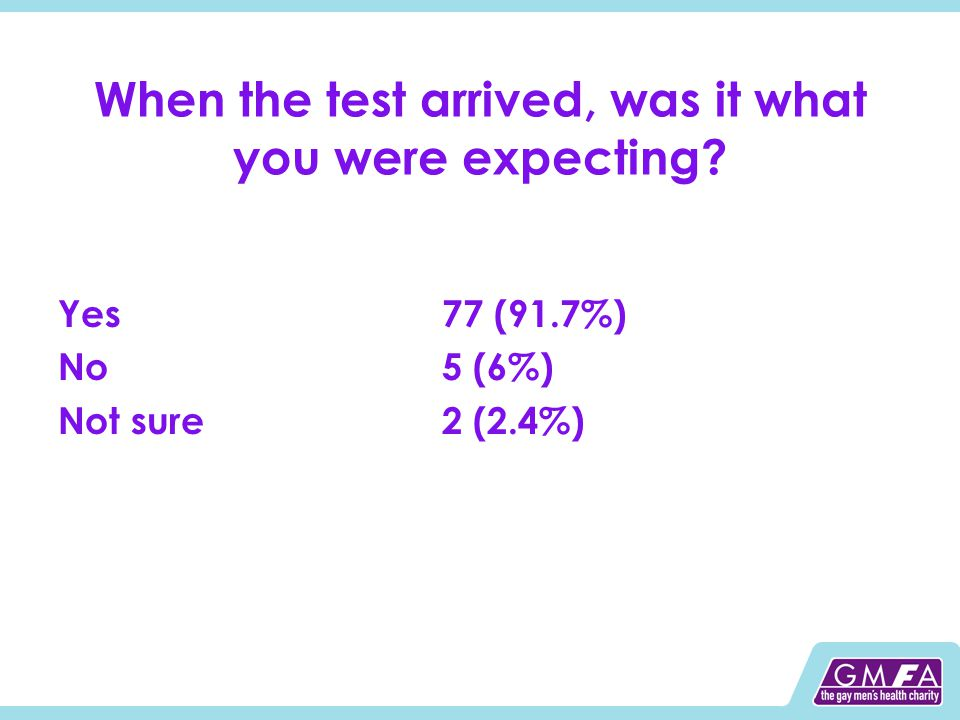 When the test arrived, was it what you were expecting Yes77 (91.7%) No5 (6%) Not sure2 (2.4%)