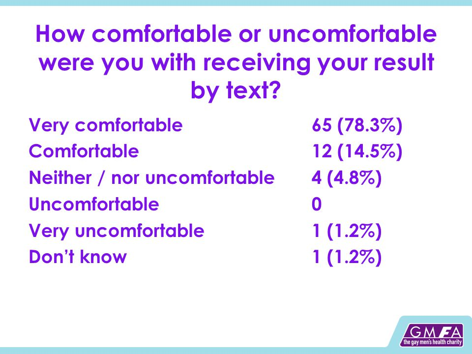 How comfortable or uncomfortable were you with receiving your result by text.