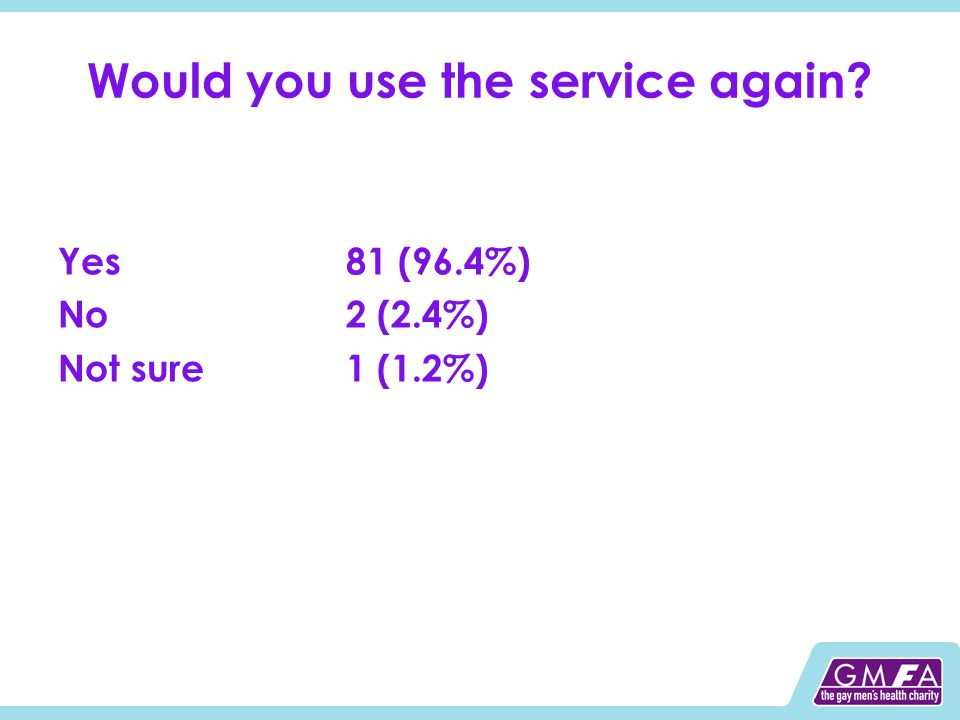 Would you use the service again? Yes81 (96.4%) No2 (2.4%) Not sure1 (1.2%)