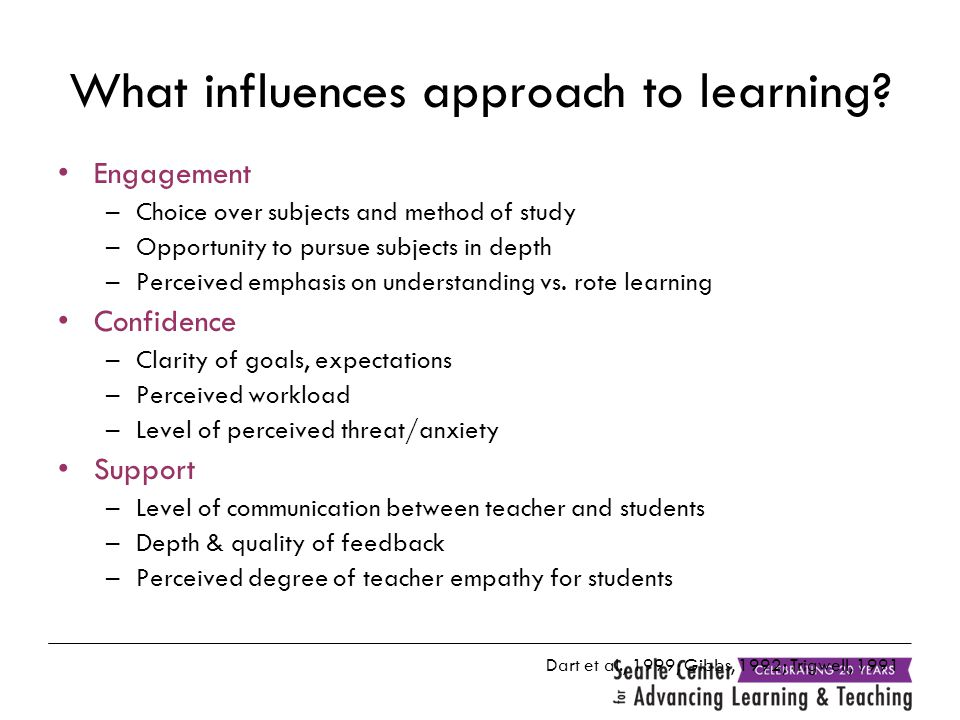 What influences approach to learning? Engagement –Choice over subjects and method of study –Opportunity to pursue subjects in depth –Perceived emphasi