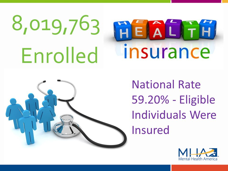 8,019,763 Enrolled National Rate 59.20% - Eligible Individuals Were Insured
