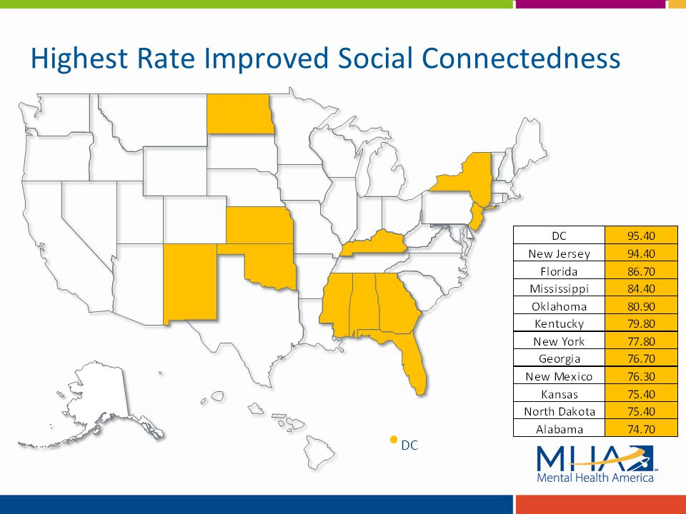 Highest Rate Improved Social Connectedness DC