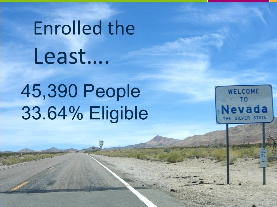 Enrolled the Least…. 45,390 People 33.64% Eligible