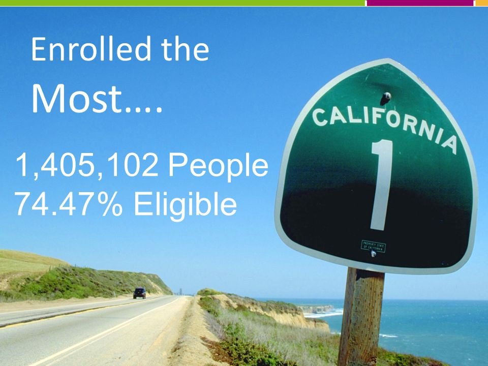 Enrolled the Most…. 1,405,102 People 74.47% Eligible