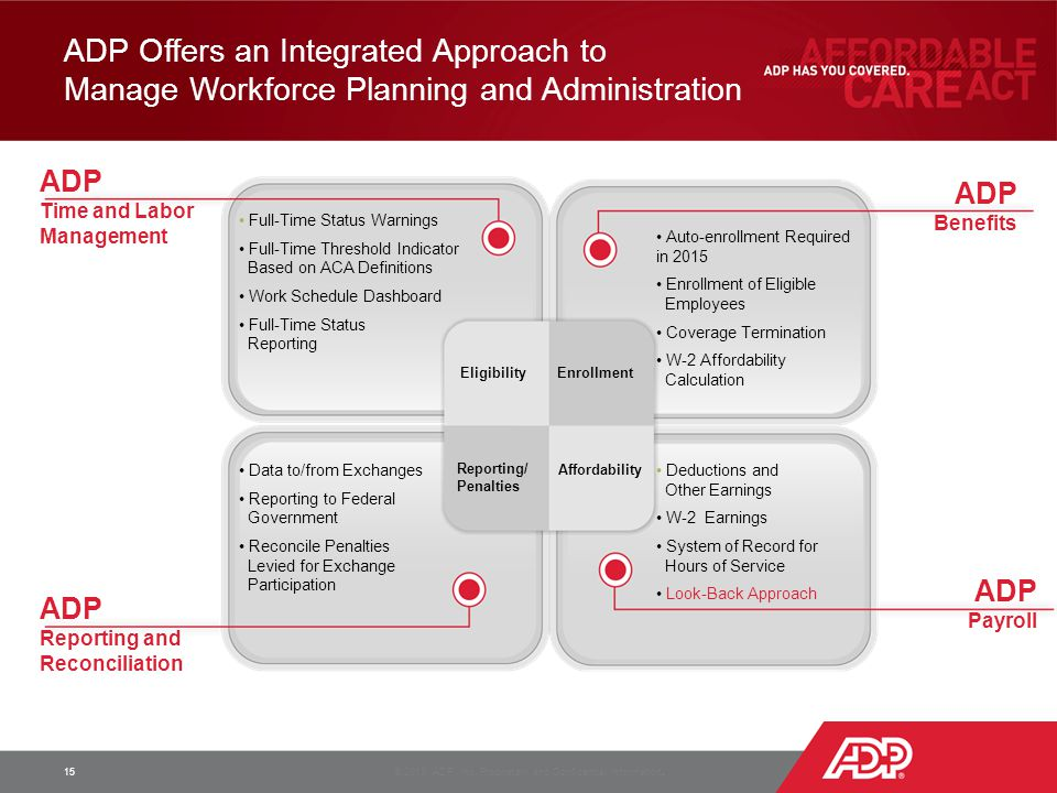 ADP Offers an Integrated Approach to Manage Workforce Planning and Administration 15 © 2013, ADP, Inc. Proprietary and Confidential Information. ADP T
