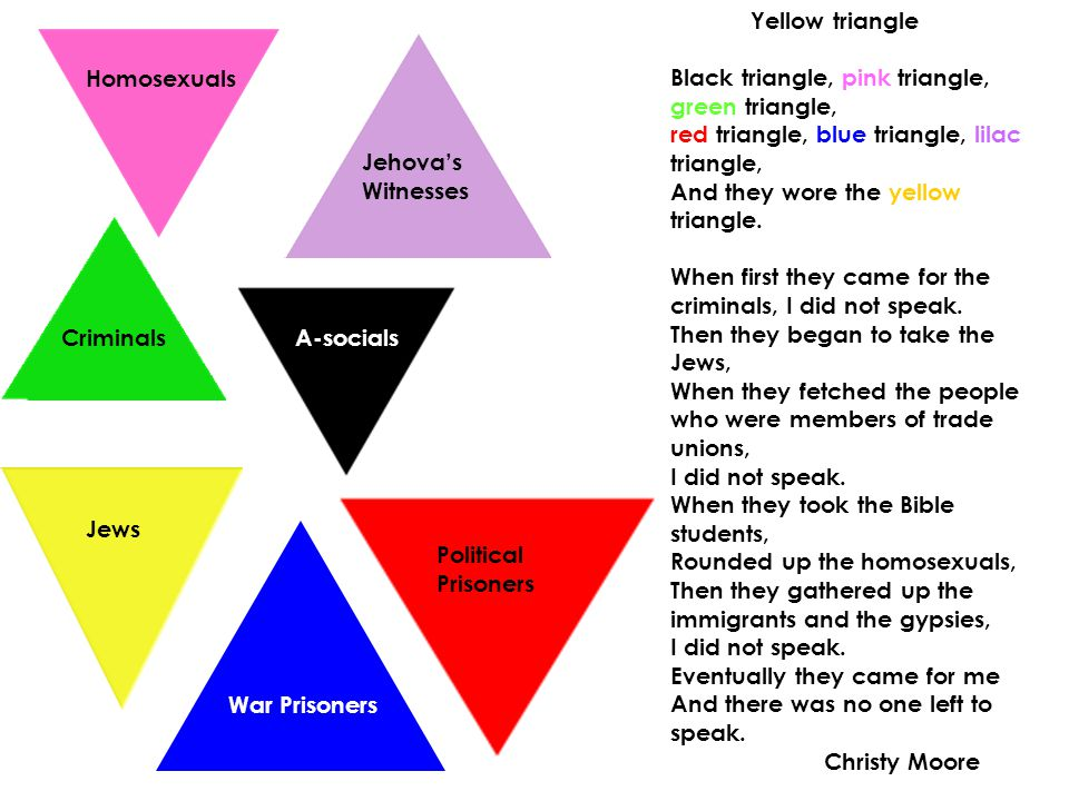 Yellow triangle Black triangle, pink triangle, green triangle, red triangle, blue triangle, lilac triangle, And they wore the yellow triangle.