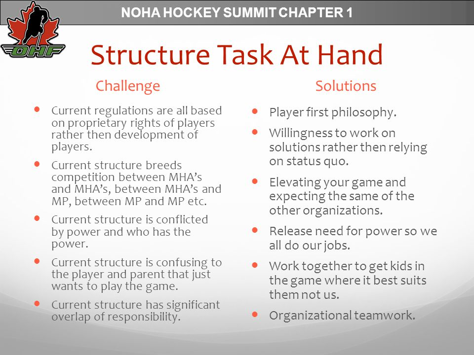 NOHA HOCKEY SUMMIT CHAPTER 1 Structure Task At Hand Challenge Current regulations are all based on proprietary rights of players rather then development of players.