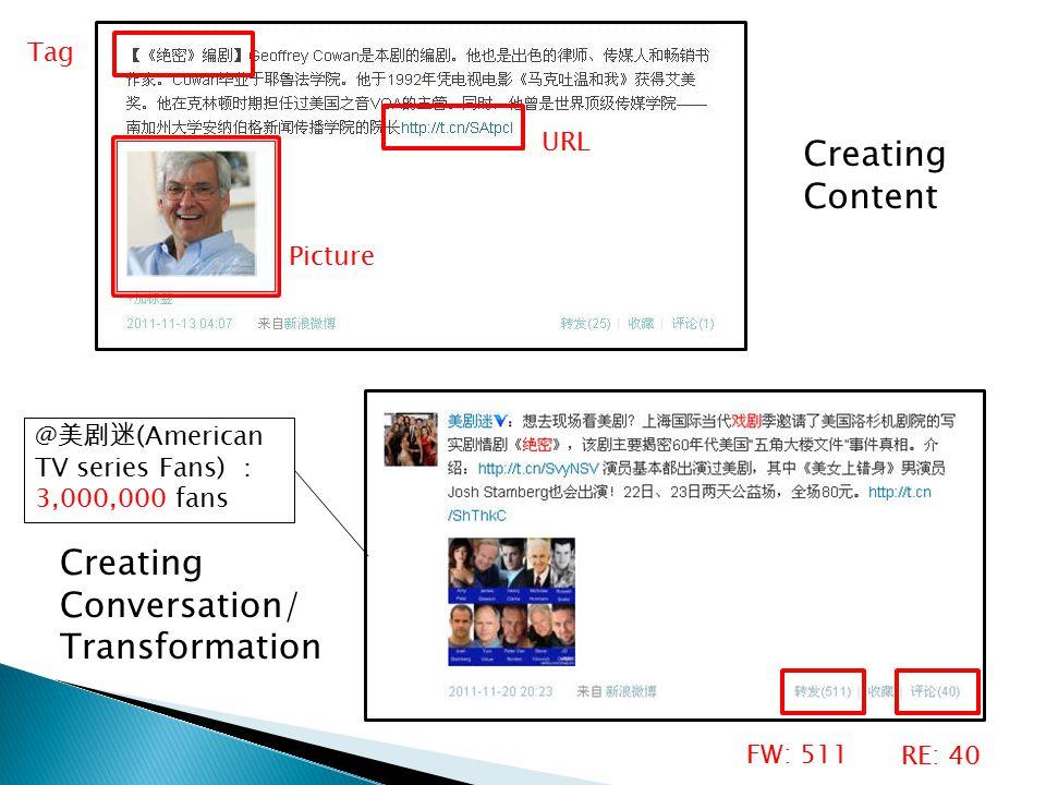 @ 美剧迷 (American TV series Fans) : 3,000,000 fans FW: 511 RE: 40 Tag URL Picture Creating Content Creating Conversation/ Transformation