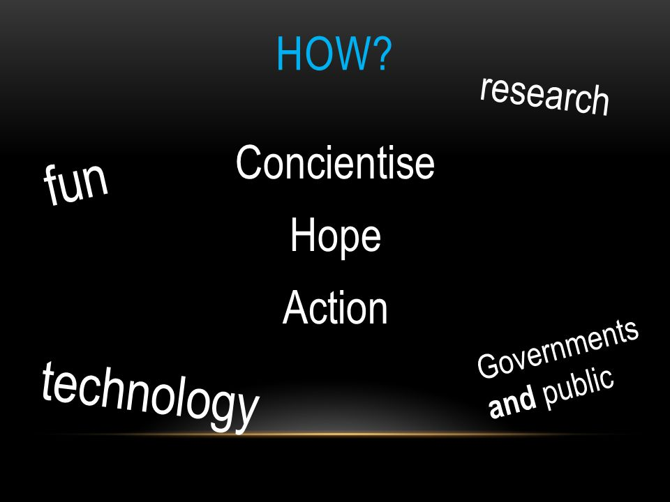 HOW? Concientise Hope Action fun research technology Governments and public