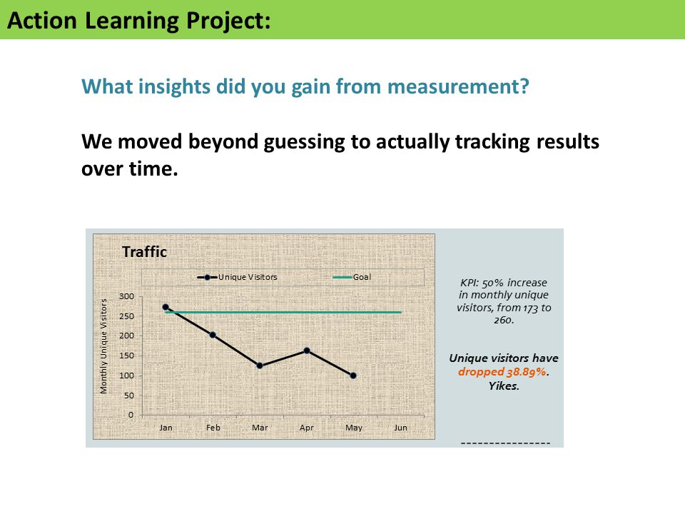 Action Learning Project: What insights did you gain from measurement.
