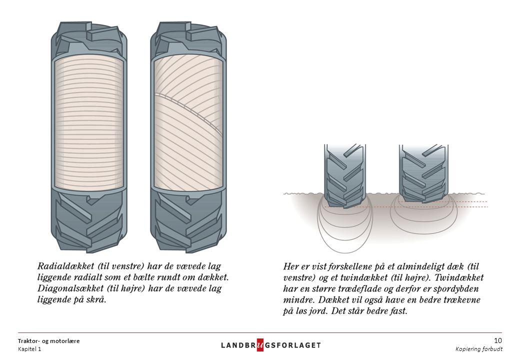 Traktor- og motorlære Kapitel 1 10 Kopiering forbudt