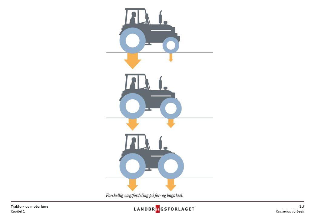 Traktor- og motorlære Kapitel 1 13 Kopiering forbudt