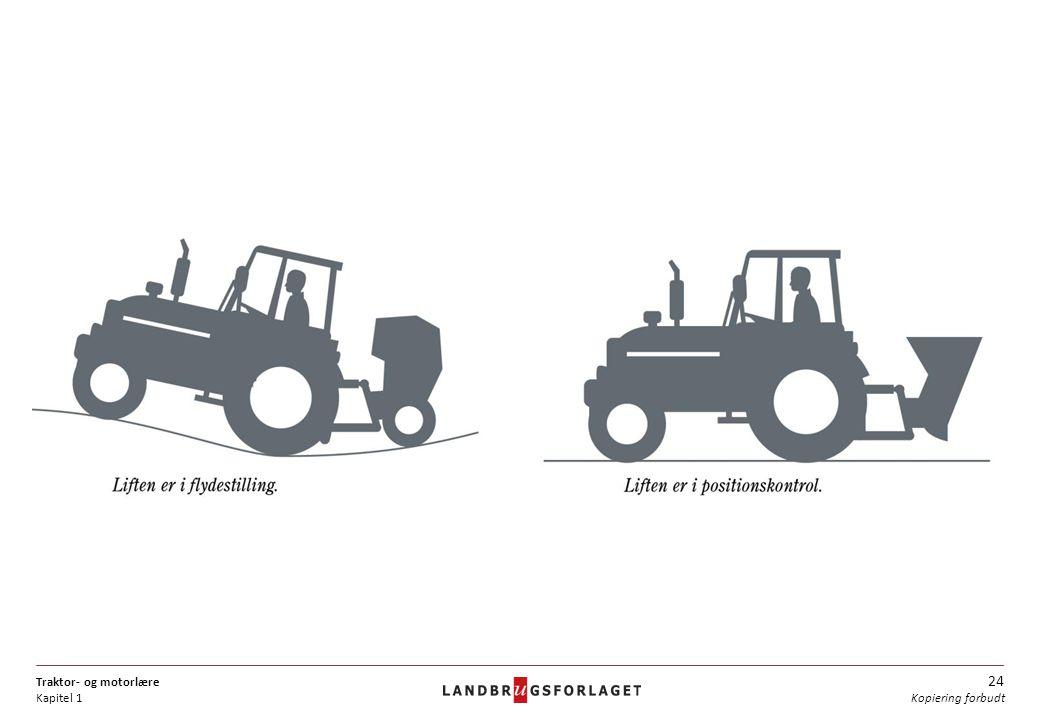 Traktor- og motorlære Kapitel 1 24 Kopiering forbudt