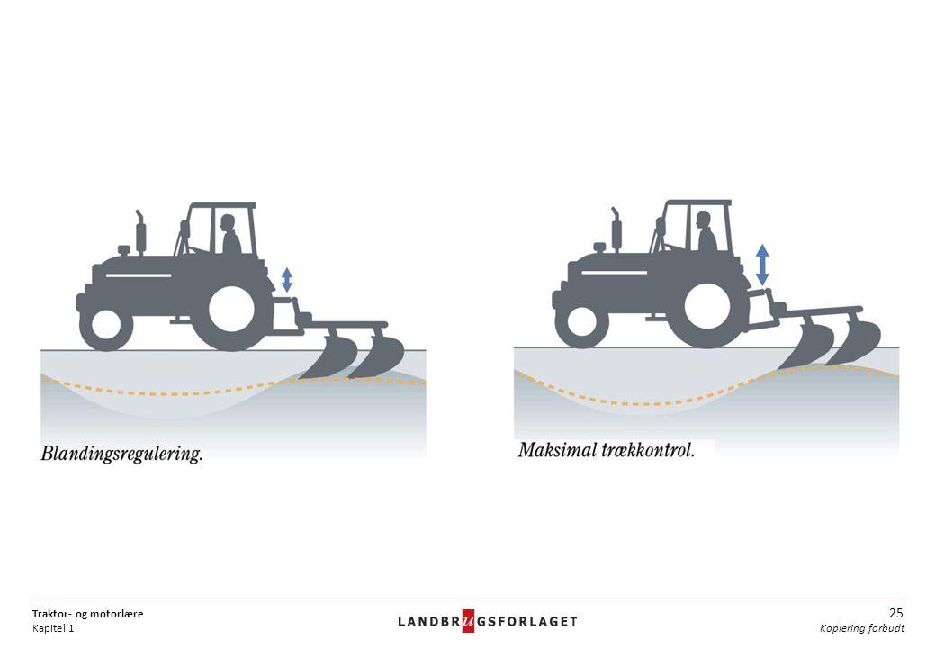 Traktor- og motorlære Kapitel 1 25 Kopiering forbudt