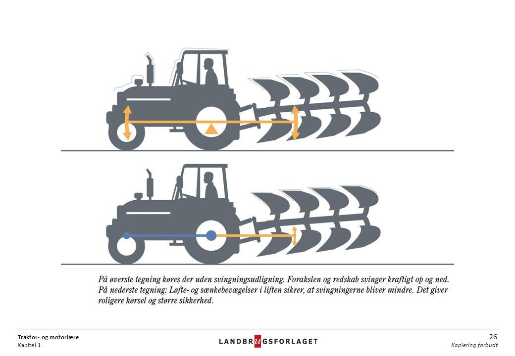 Traktor- og motorlære Kapitel 1 26 Kopiering forbudt
