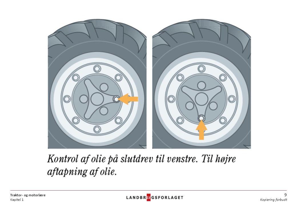 Traktor- og motorlære Kapitel 1 9 Kopiering forbudt