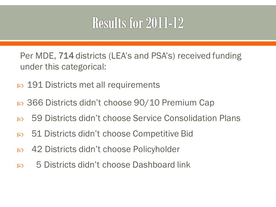 Per MDE, 714 districts (LEA's and PSA's) received funding under this categorical:  191 Districts met all requirements  366 Districts didn't choose 90/10 Premium Cap  59 Districts didn't choose Service Consolidation Plans  51 Districts didn't choose Competitive Bid  42 Districts didn't choose Policyholder  5 Districts didn't choose Dashboard link