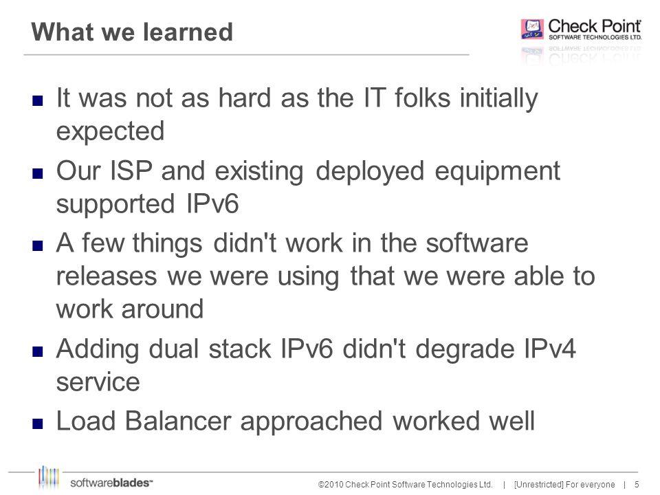 6 6©2010 Check Point Software Technologies Ltd.
