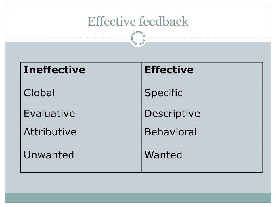 Effective feedback IneffectiveEffective GlobalSpecific EvaluativeDescriptive AttributiveBehavioral UnwantedWanted