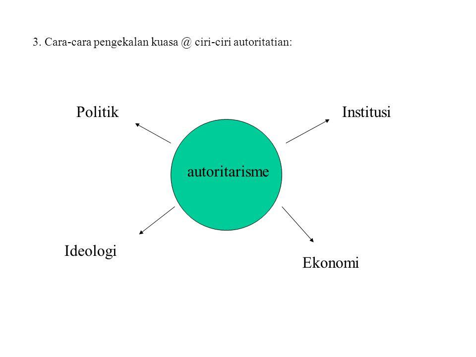 3. Cara-cara pengekalan kuasa @ ciri-ciri autoritatian: autoritarisme PolitikInstitusi Ideologi Ekonomi