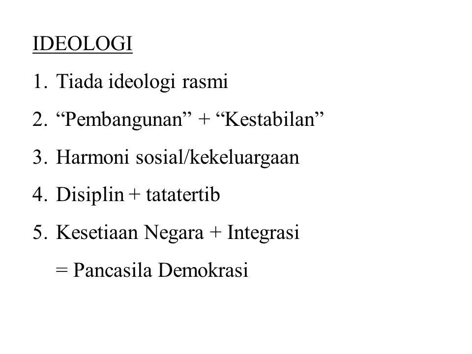 """IDEOLOGI 1.Tiada ideologi rasmi 2.""""Pembangunan"""" + """"Kestabilan"""" 3.Harmoni sosial/kekeluargaan 4.Disiplin + tatatertib 5.Kesetiaan Negara + Integrasi ="""