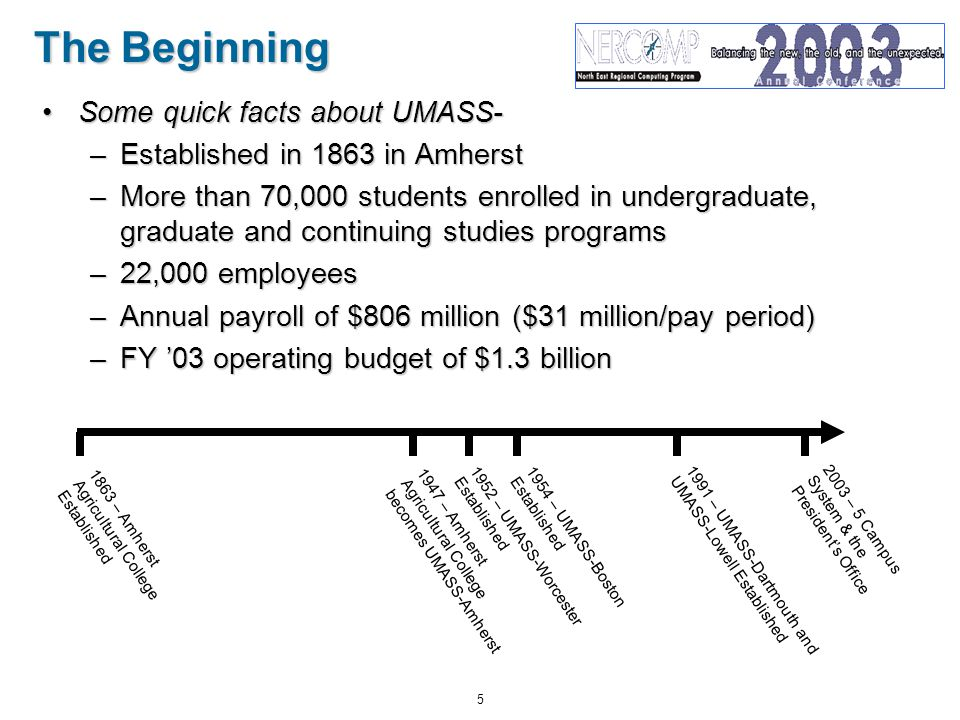 5 The Beginning Some quick facts about UMASS-Some quick facts about UMASS- –Established in 1863 in Amherst –More than 70,000 students enrolled in undergraduate, graduate and continuing studies programs –22,000 employees –Annual payroll of $806 million ($31 million/pay period) –FY '03 operating budget of $1.3 billion 1863 – Amherst Agricultural College Established 1947 – Amherst Agricultural College becomes UMASS-Amherst 1952 – UMASS-Worcester Established 1954 – UMASS-Boston Established 1991 – UMASS-Dartmouth and UMASS-Lowell Established 2003 – 5 Campus System & the President's Office