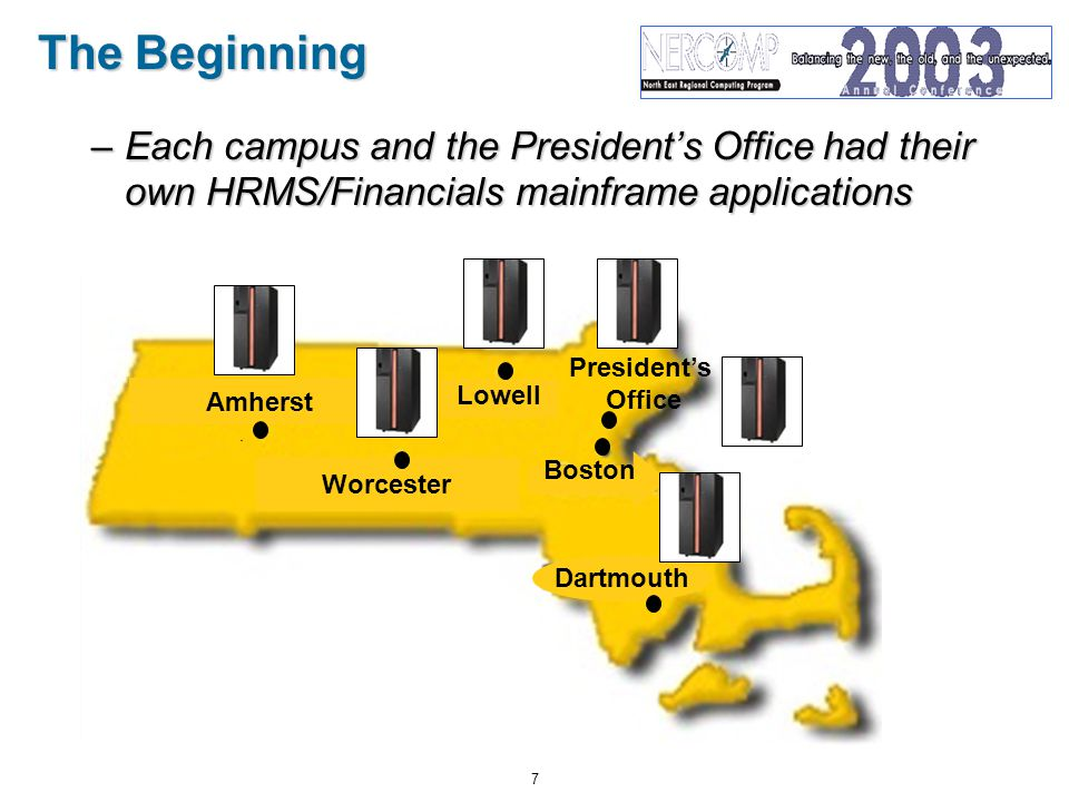 7 The Beginning –Each campus and the President's Office had their own HRMS/Financials mainframe applications Worcester Amherst President's Office Lowell Dartmouth Boston