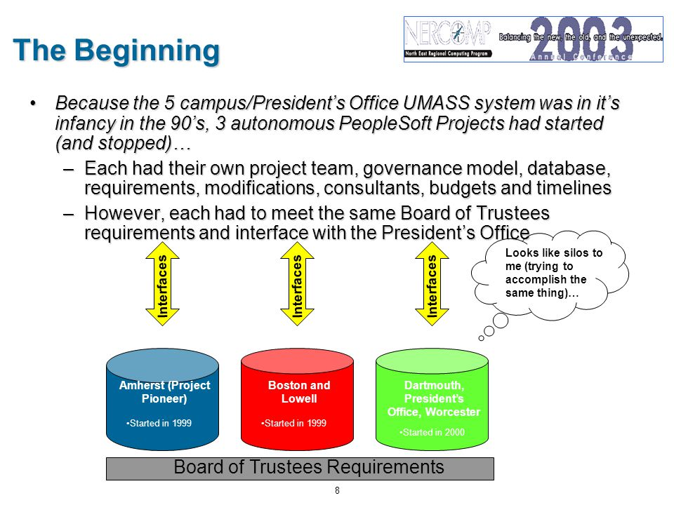8 The Beginning Because the 5 campus/President's Office UMASS system was in it's infancy in the 90's, 3 autonomous PeopleSoft Projects had started (and stopped)…Because the 5 campus/President's Office UMASS system was in it's infancy in the 90's, 3 autonomous PeopleSoft Projects had started (and stopped)… –Each had their own project team, governance model, database, requirements, modifications, consultants, budgets and timelines –However, each had to meet the same Board of Trustees requirements and interface with the President's Office Amherst (Project Pioneer) Started in 1999 Boston and Lowell Started in 1999 Dartmouth, President's Office, Worcester Started in 2000 Board of Trustees Requirements Interfaces Looks like silos to me (trying to accomplish the same thing)…