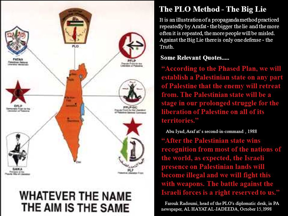 Arafat s Real Map While talking about the imaginary Israeli map at a press conference in Geneva, Arafat wore another map sewn on his sleeve - the map that is part of the PLO official emblem.