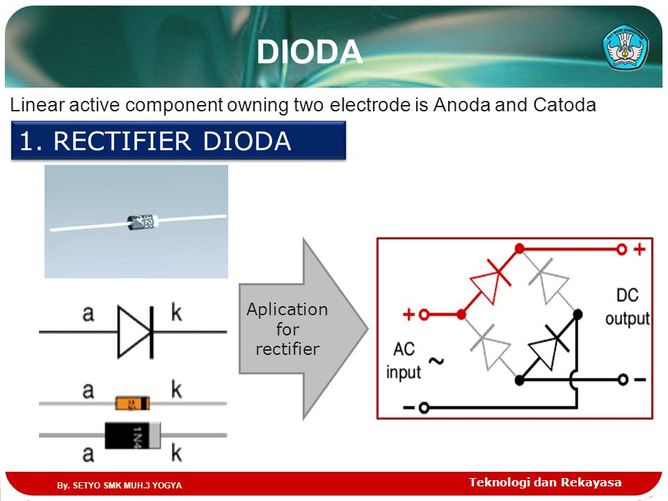 DIODA Teknologi dan Rekayasa Linear active component owning two electrode is Anoda and Catoda Aplication for rectifier 1. RECTIFIER DIODA By. SETYO SM