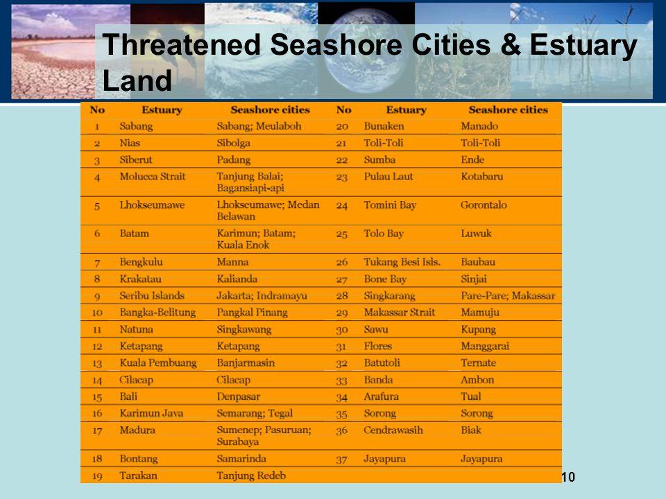10 Threatened Seashore Cities & Estuary Land 10