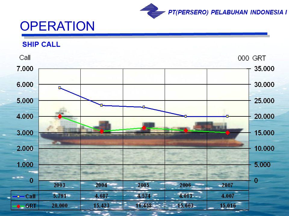 PT(PERSERO) PELABUHAN INDONESIA I SHIP CALL OPERATION