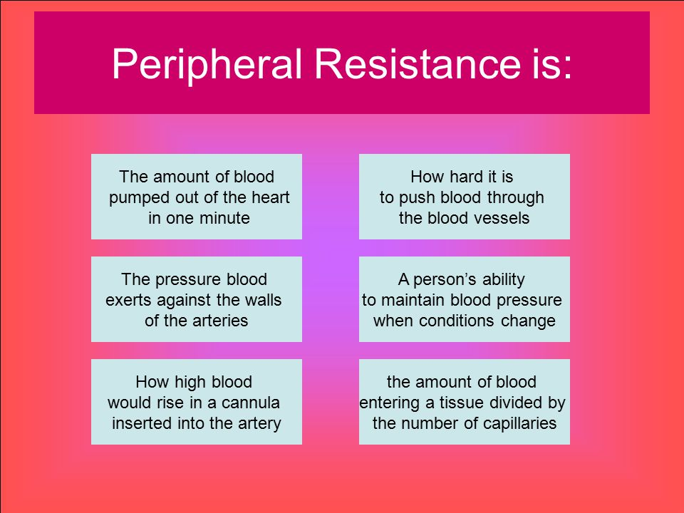 Peripheral Resistance is: The amount of blood pumped out of the heart in one minute How high blood would rise in a cannula inserted into the artery th