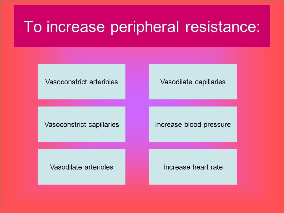 To increase peripheral resistance: Vasoconstrict arterioles Vasodilate arteriolesIncrease heart rate Increase blood pressure Vasodilate capillaries Va