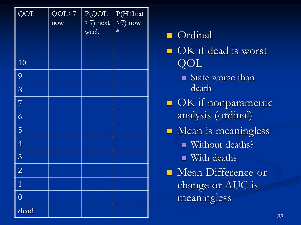 22 QOL QOL>7 now P(QOL >7) next week P(Hlthrat >7) now * 10 9 8 7 6 5 4 3 2 1 0 dead Ordinal OK if dead is worst QOL State worse than death OK if nonparametric analysis (ordinal) Mean is meaningless Without deaths.