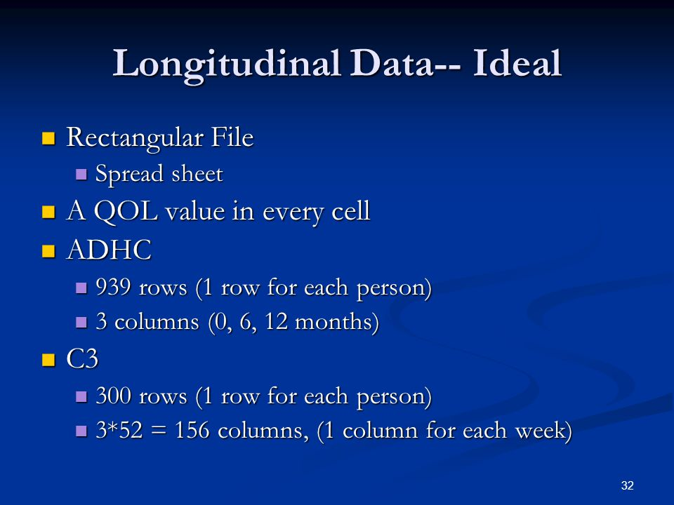 32 Longitudinal Data-- Ideal Rectangular File Rectangular File Spread sheet Spread sheet A QOL value in every cell A QOL value in every cell ADHC ADHC 939 rows (1 row for each person) 939 rows (1 row for each person) 3 columns (0, 6, 12 months) 3 columns (0, 6, 12 months) C3 C3 300 rows (1 row for each person) 300 rows (1 row for each person) 3*52 = 156 columns, (1 column for each week) 3*52 = 156 columns, (1 column for each week)