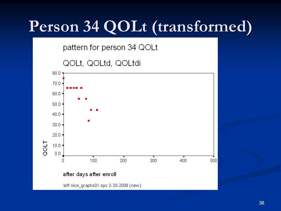 38 Person 34 QOLt (transformed)