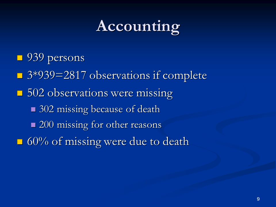 9 Accounting 939 persons 939 persons 3*939=2817 observations if complete 3*939=2817 observations if complete 502 observations were missing 502 observations were missing 302 missing because of death 302 missing because of death 200 missing for other reasons 200 missing for other reasons 60% of missing were due to death 60% of missing were due to death
