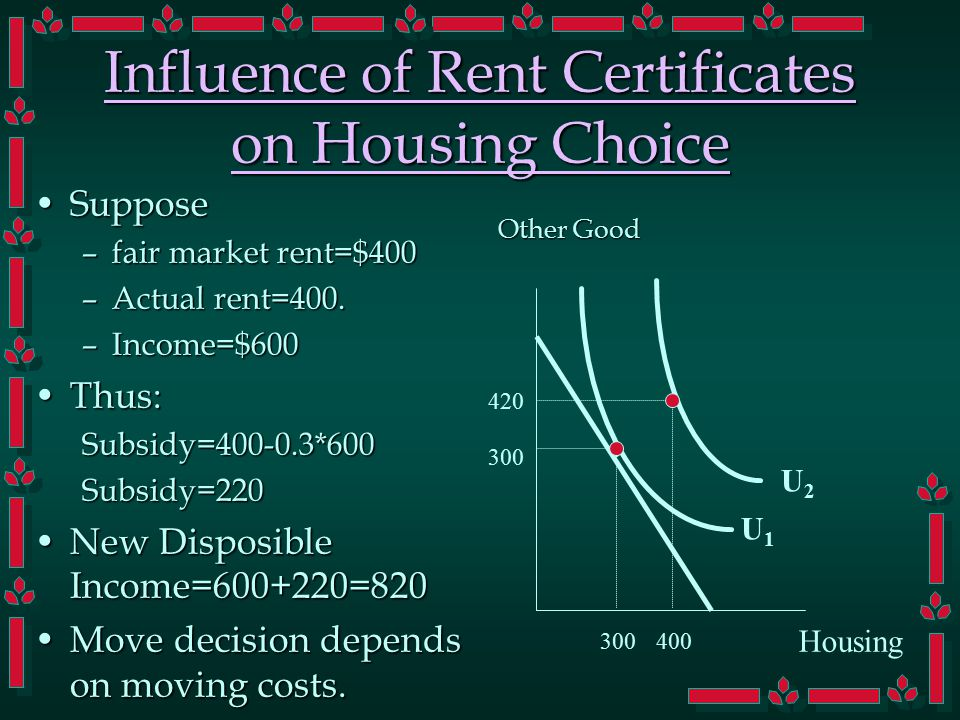 Influence of Rent Certificates on Housing Choice SupposeSuppose –fair market rent=$400 –Actual rent=400. –Income=$600 Thus:Thus:Subsidy=400-0.3*600Sub