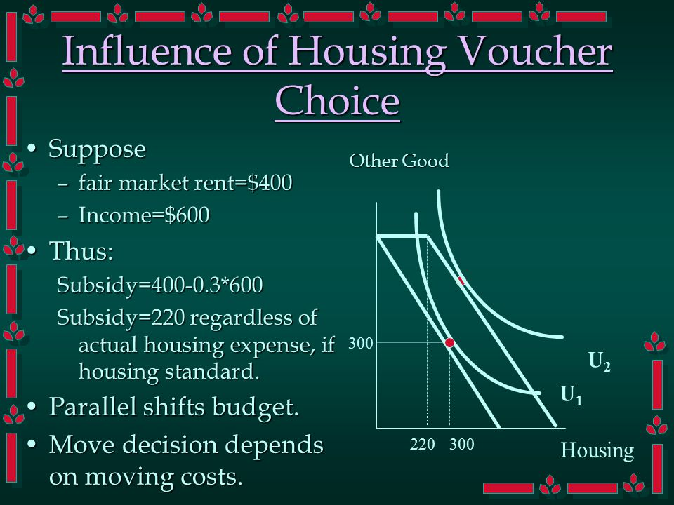 Influence of Housing Voucher Choice SupposeSuppose –fair market rent=$400 –Income=$600 Thus:Thus:Subsidy=400-0.3*600 Subsidy=220 regardless of actual housing expense, if housing standard.