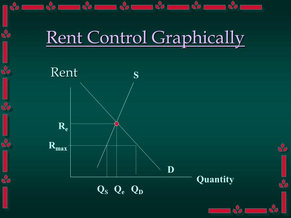 Rent Control Graphically Rent Rent Quantity S D ReRe QeQe R max QDQD QSQS