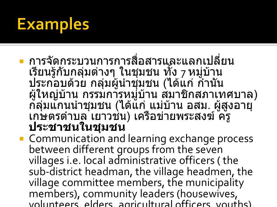  การจัดกระบวนการการสื่อสารและแลกเปลี่ยน เรียนรู้กับกลุ่มต่างๆ ในชุมชน ทั้ง 7 หมู่บ้าน ประกอบด้วย กลุ่มผู้นำชุมชน ( ได้แก่ กำนัน ผู้ใหญ่บ้าน กรรมการหมู่บ้าน สมาชิกสภาเทศบาล ) กลุ่มแกนนำชุมชน ( ได้แก่ แม่บ้าน อสม.